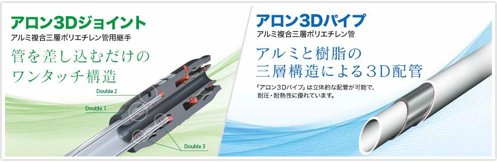 アロン3Dジョイント・アロン3Dパイプ